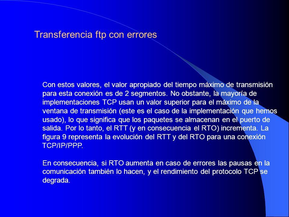 Con estos valores, el valor apropiado del tiempo máximo de transmisión para esta conexión es de 2 segmentos.