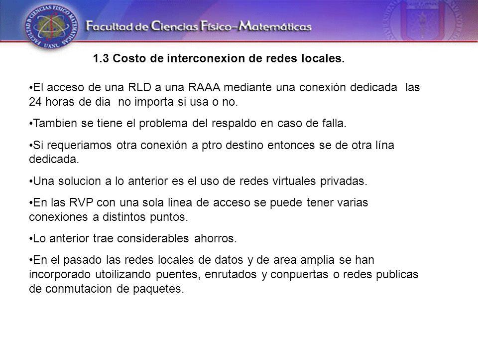 1.3 Costo de interconexion de redes locales.