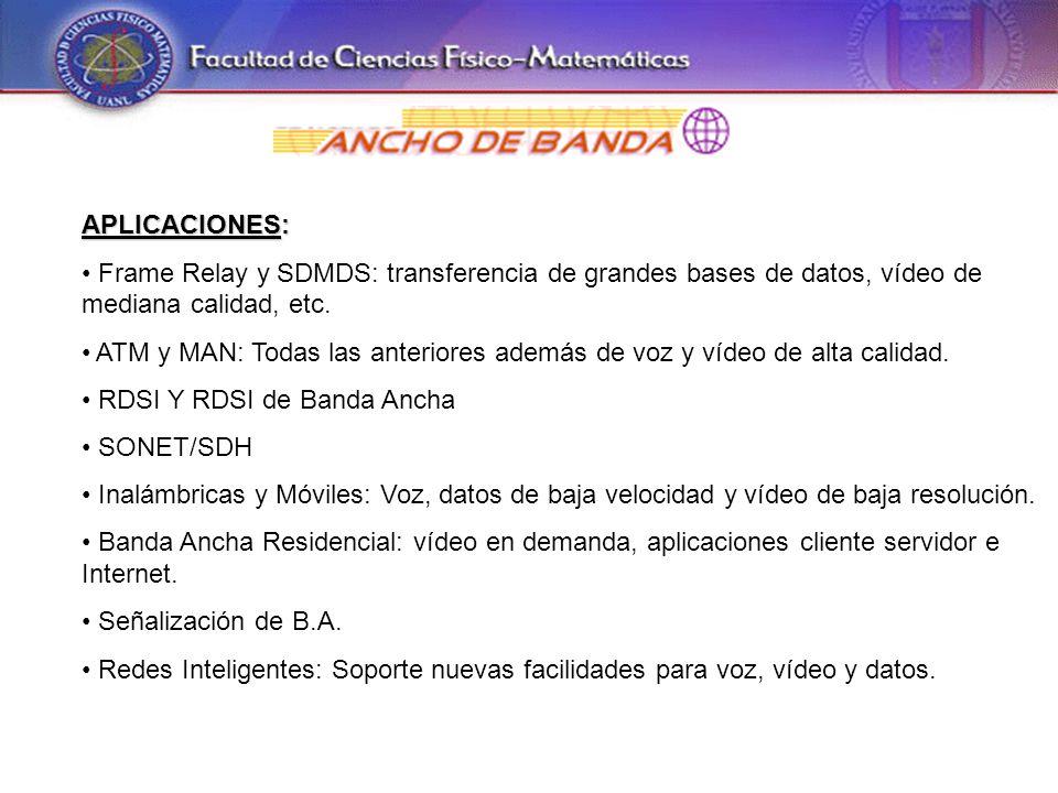 APLICACIONES: Frame Relay y SDMDS: transferencia de grandes bases de datos, vídeo de mediana calidad, etc.