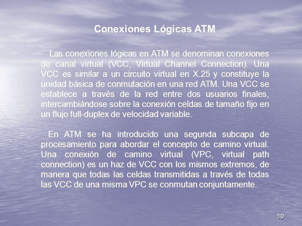 10 Conexiones Lógicas ATM Las conexiones lógicas en ATM se denominan conexiones de canal virtual (VCC, Virtual Channel Connection). Una VCC es similar
