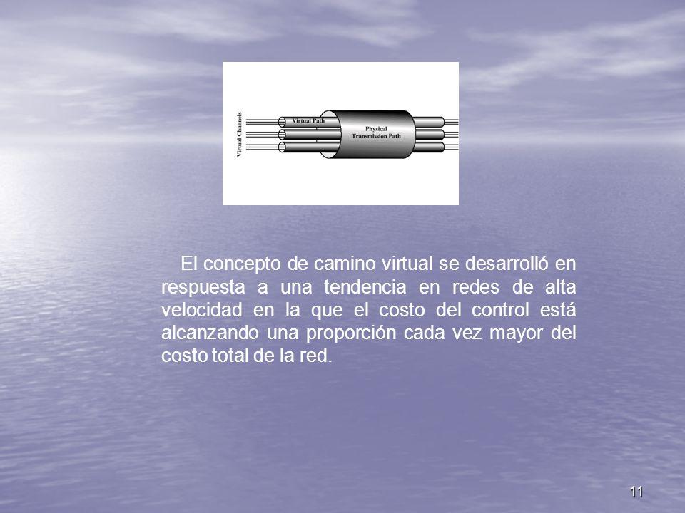 11 El concepto de camino virtual se desarrolló en respuesta a una tendencia en redes de alta velocidad en la que el costo del control está alcanzando