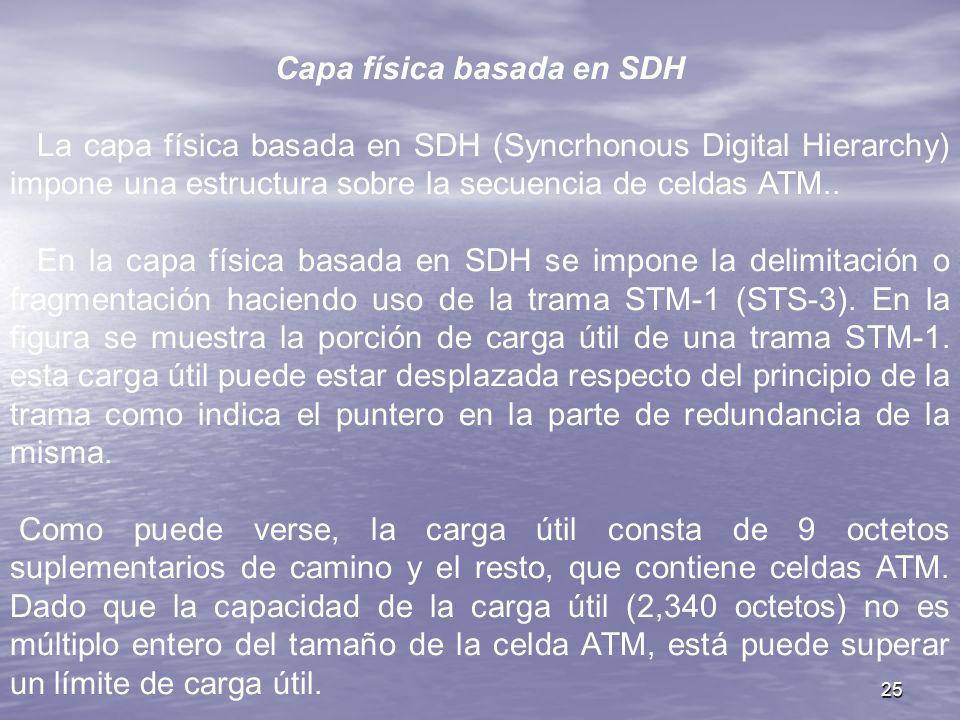 25 Capa física basada en SDH La capa física basada en SDH (Syncrhonous Digital Hierarchy) impone una estructura sobre la secuencia de celdas ATM.. En