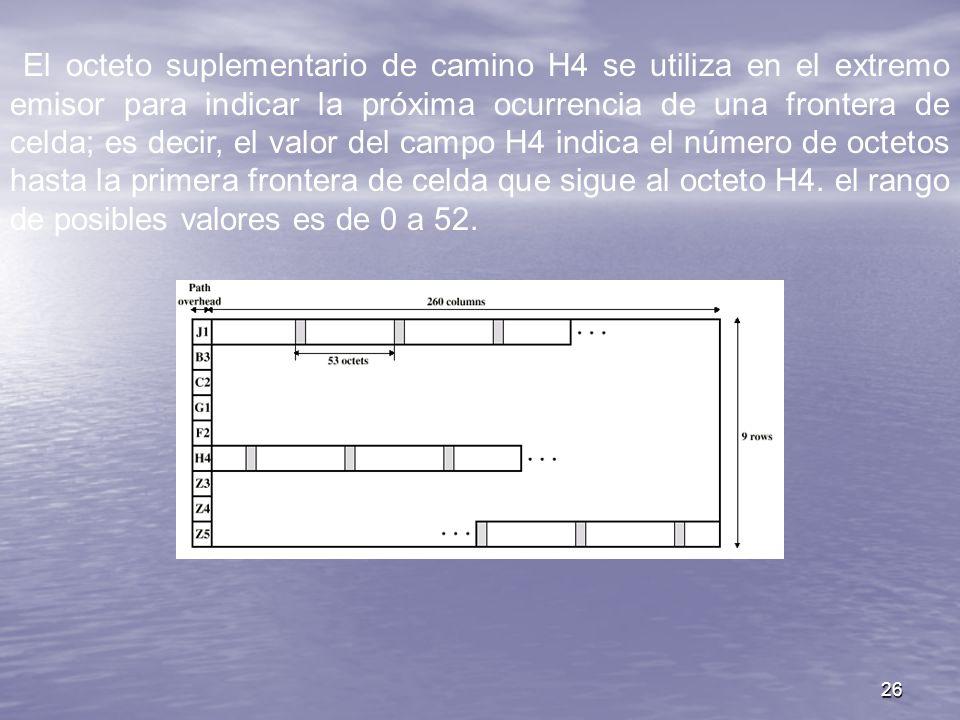 26 El octeto suplementario de camino H4 se utiliza en el extremo emisor para indicar la próxima ocurrencia de una frontera de celda; es decir, el valo