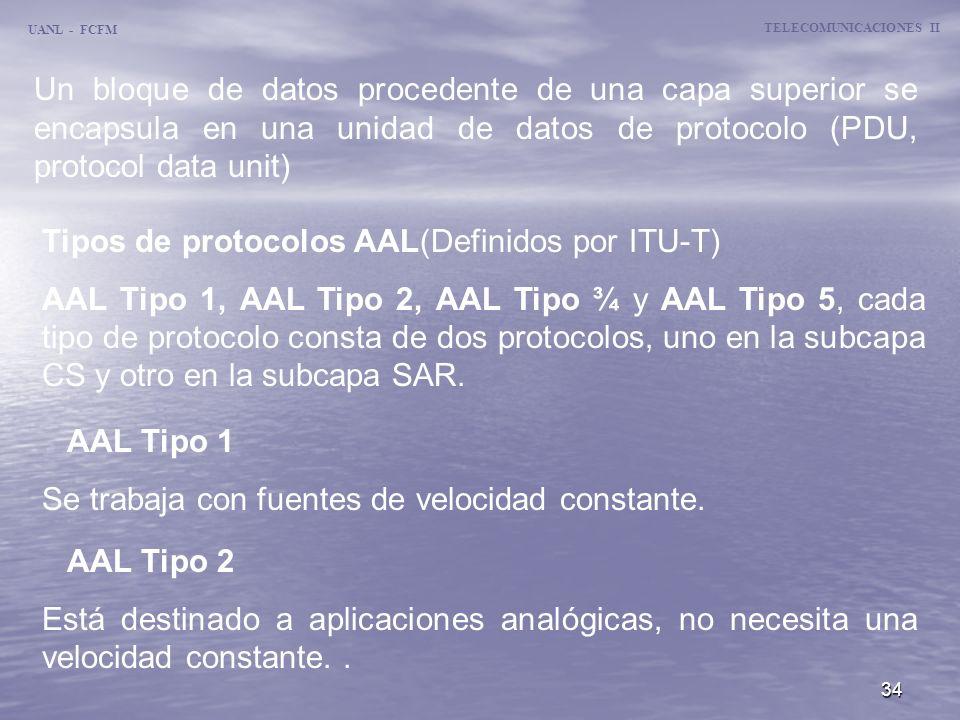 34 UANL - FCFM TELECOMUNICACIONES II Un bloque de datos procedente de una capa superior se encapsula en una unidad de datos de protocolo (PDU, protoco