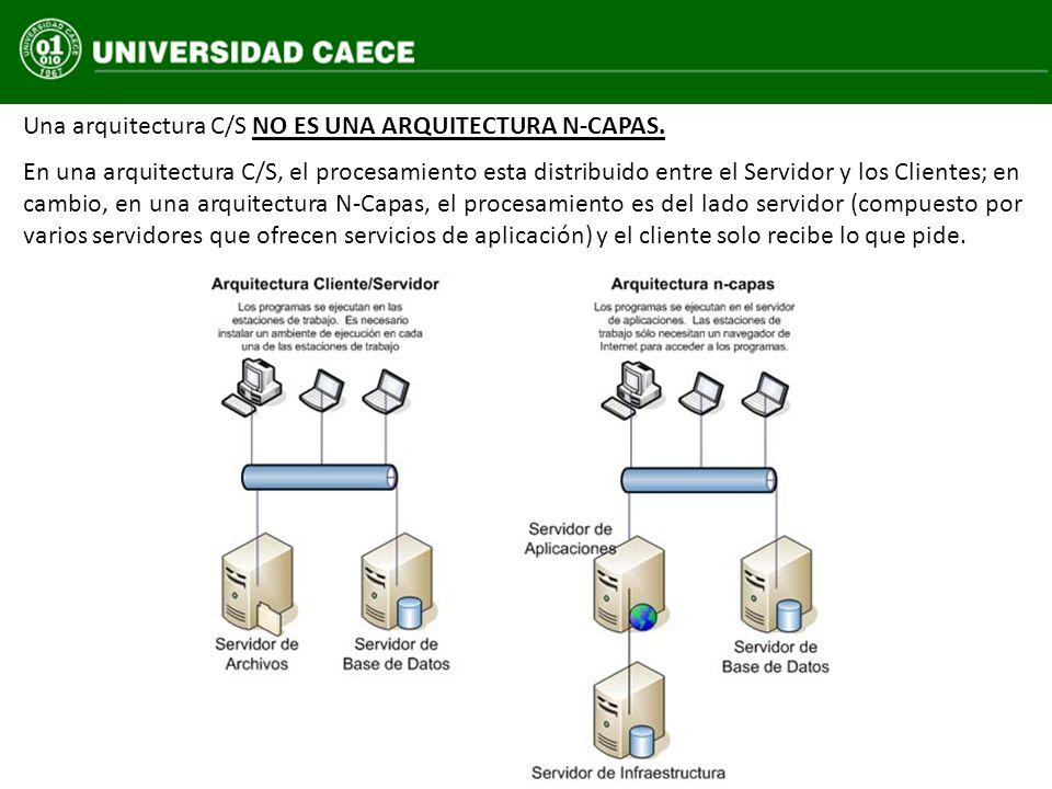 Una arquitectura C/S NO ES UNA ARQUITECTURA N-CAPAS.