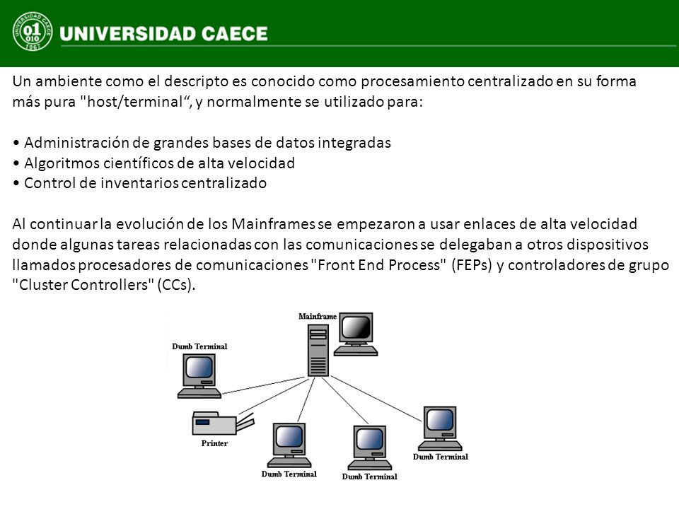 Configuraciones de equipos de cómputo Formas de procesamiento Arquitectura Cliente / Servidor Configuraciones especializadas