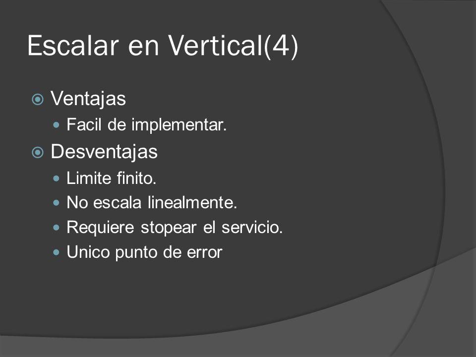 Escalar en Vertical(4) Ventajas Facil de implementar. Desventajas Limite finito. No escala linealmente. Requiere stopear el servicio. Unico punto de e