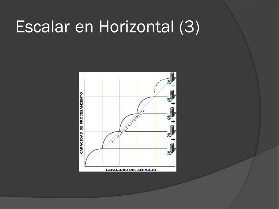 Escalar en Horizontal (3)