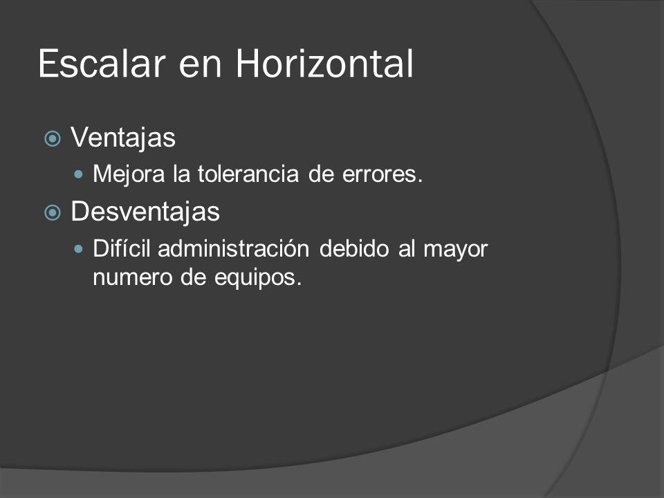 Escalar en Horizontal Ventajas Mejora la tolerancia de errores. Desventajas Difícil administración debido al mayor numero de equipos.