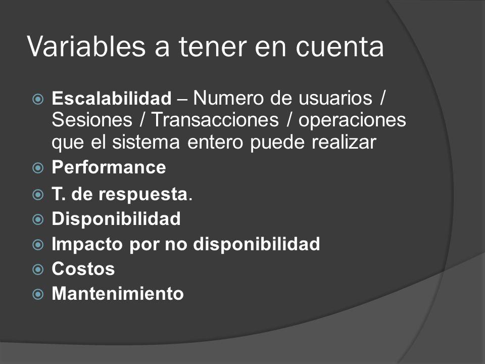 Variables a tener en cuenta Escalabilidad – Numero de usuarios / Sesiones / Transacciones / operaciones que el sistema entero puede realizar Performan