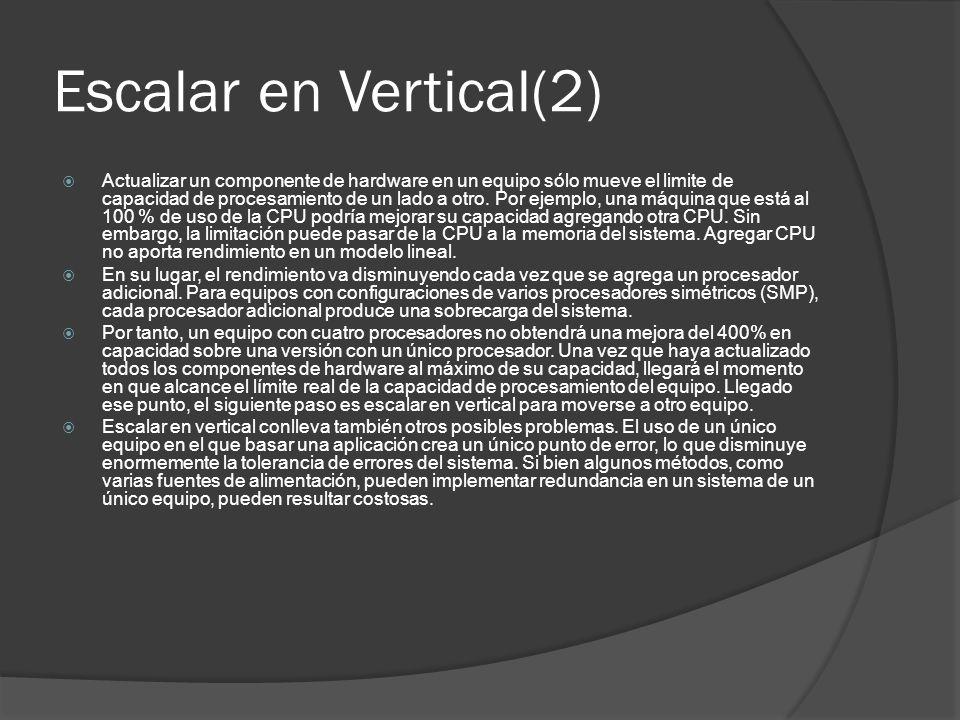 Escalar en Vertical(2) Actualizar un componente de hardware en un equipo sólo mueve el limite de capacidad de procesamiento de un lado a otro. Por eje