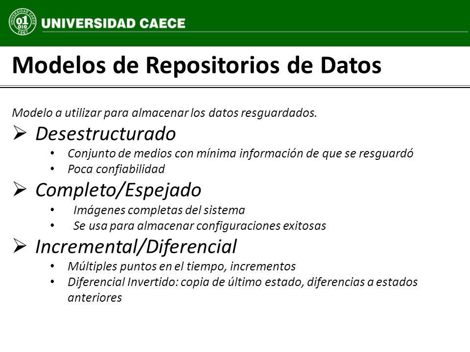 Modelos de Repositorios de Datos Modelo a utilizar para almacenar los datos resguardados. Desestructurado Conjunto de medios con mínima información de