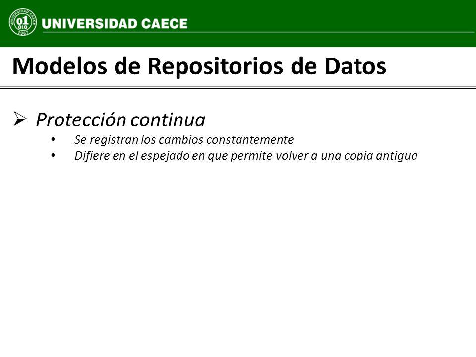 Modelos de Repositorios de Datos Protección continua Se registran los cambios constantemente Difiere en el espejado en que permite volver a una copia