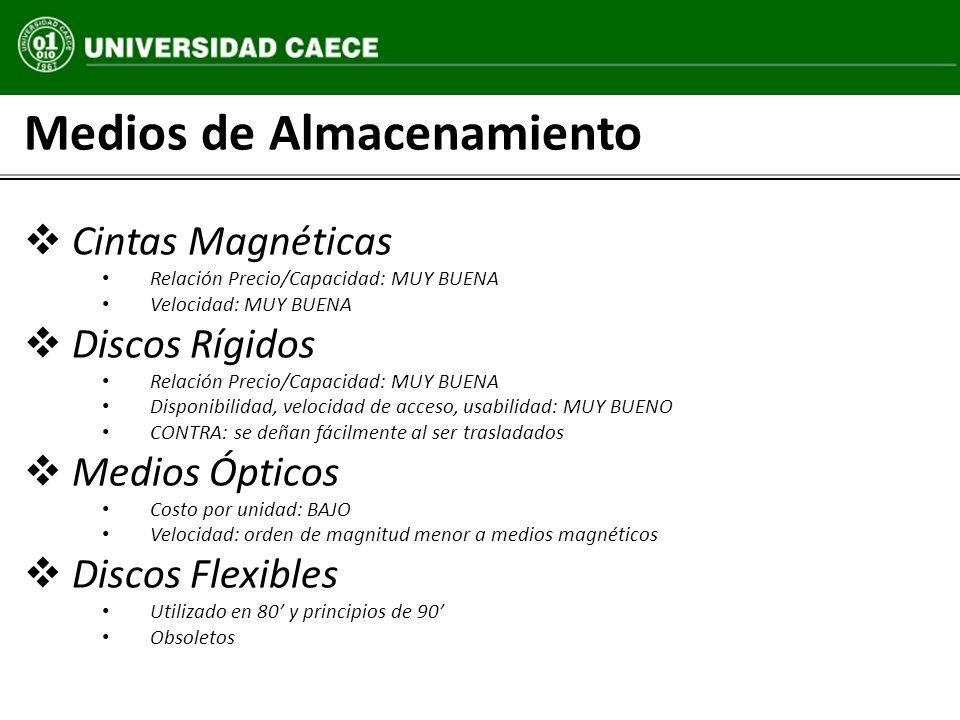 Medios de Almacenamiento Cintas Magnéticas Relación Precio/Capacidad: MUY BUENA Velocidad: MUY BUENA Discos Rígidos Relación Precio/Capacidad: MUY BUE