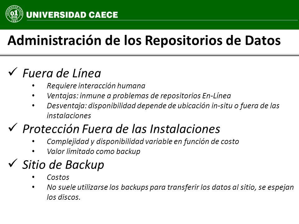 Administración de los Repositorios de Datos Fuera de Línea Requiere interacción humana Ventajas: inmune a problemas de repositorios En-Línea Desventaj