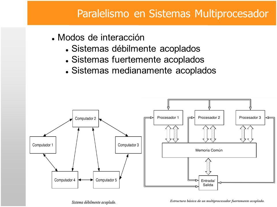 Modos de interacción Sistemas débilmente acoplados Sistemas fuertemente acoplados Sistemas medianamente acoplados