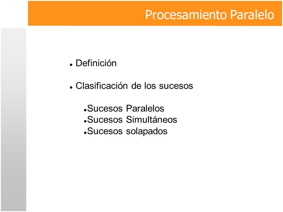 Procesamiento Paralelo Definición Clasificación de los sucesos Sucesos Paralelos Sucesos Simultáneos Sucesos solapados