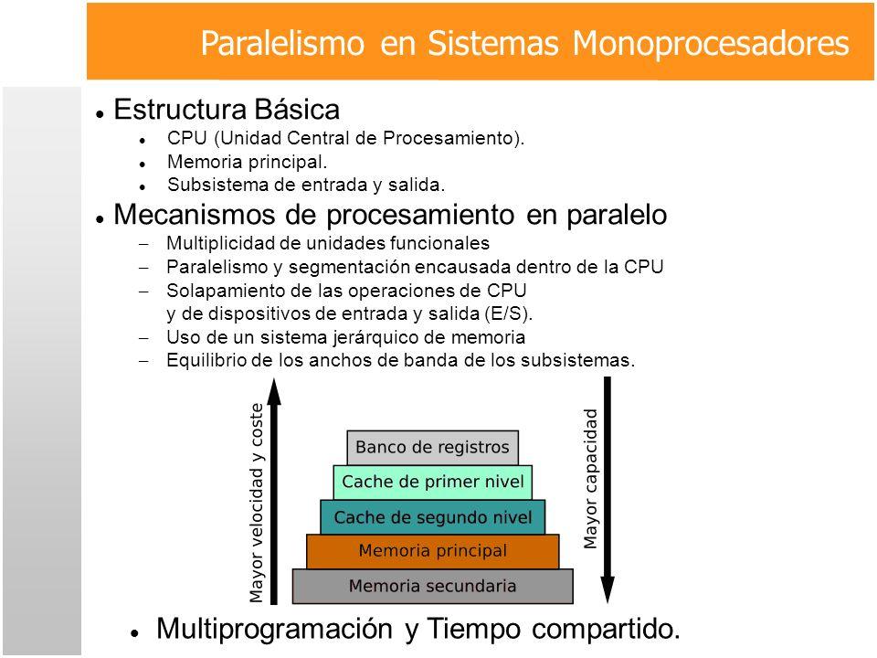 Estructura Básica CPU (Unidad Central de Procesamiento). Memoria principal. Subsistema de entrada y salida. Mecanismos de procesamiento en paralelo –