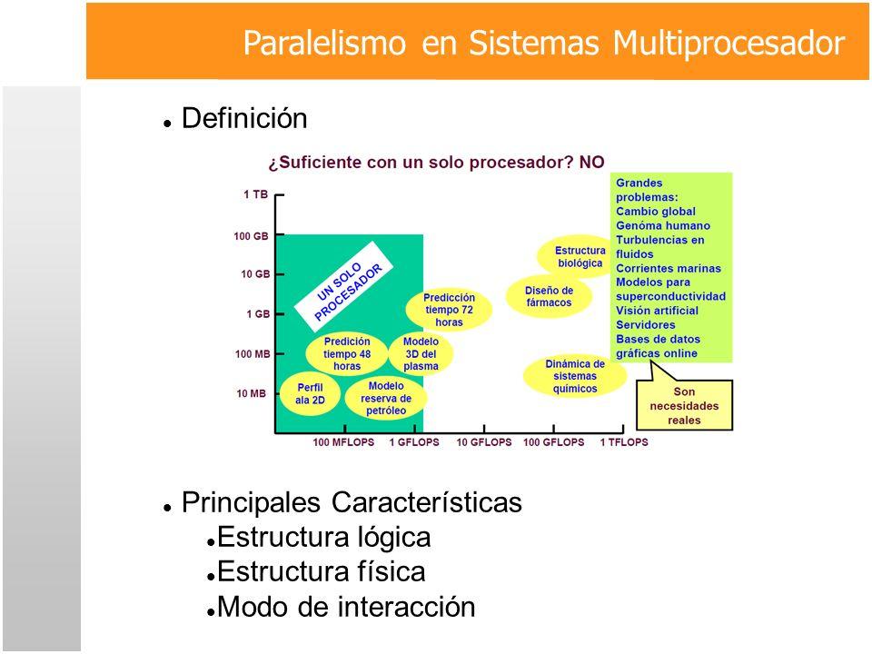 Paralelismo en Sistemas Multiprocesador Definición Principales Características Estructura lógica Estructura física Modo de interacción