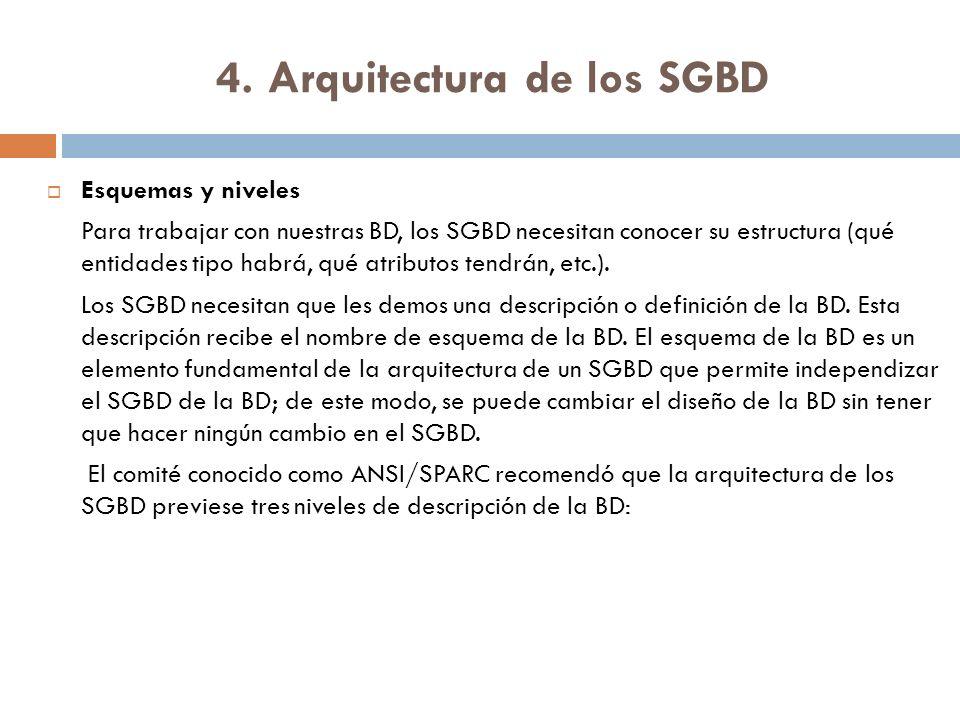 4. Arquitectura de los SGBD Esquemas y niveles Para trabajar con nuestras BD, los SGBD necesitan conocer su estructura (qué entidades tipo habrá, qué