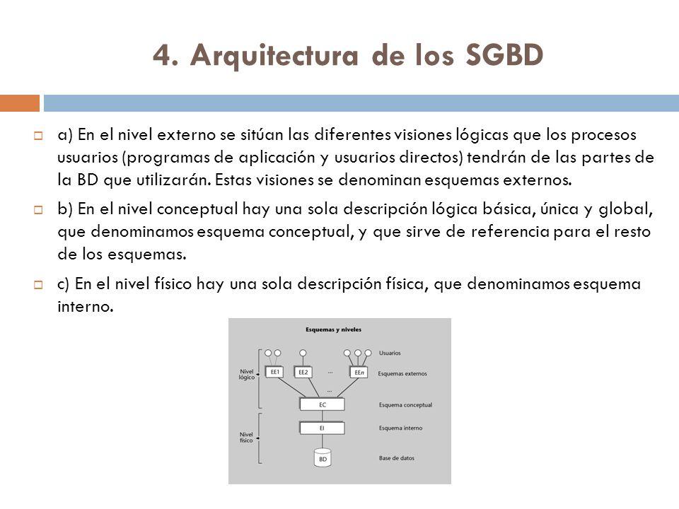 4. Arquitectura de los SGBD a) En el nivel externo se sitúan las diferentes visiones lógicas que los procesos usuarios (programas de aplicación y usua