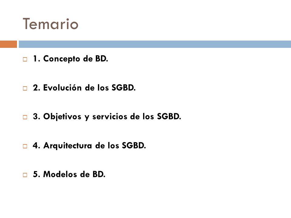 Temario 1. Concepto de BD. 2. Evolución de los SGBD. 3. Objetivos y servicios de los SGBD. 4. Arquitectura de los SGBD. 5. Modelos de BD.
