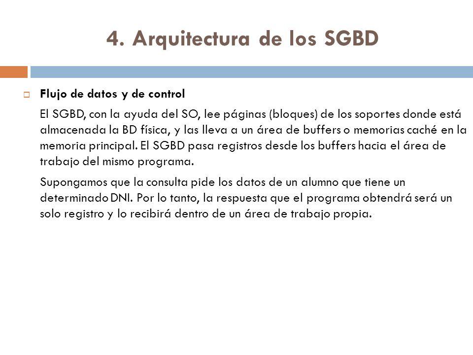 4. Arquitectura de los SGBD Flujo de datos y de control El SGBD, con la ayuda del SO, lee páginas (bloques) de los soportes donde está almacenada la B