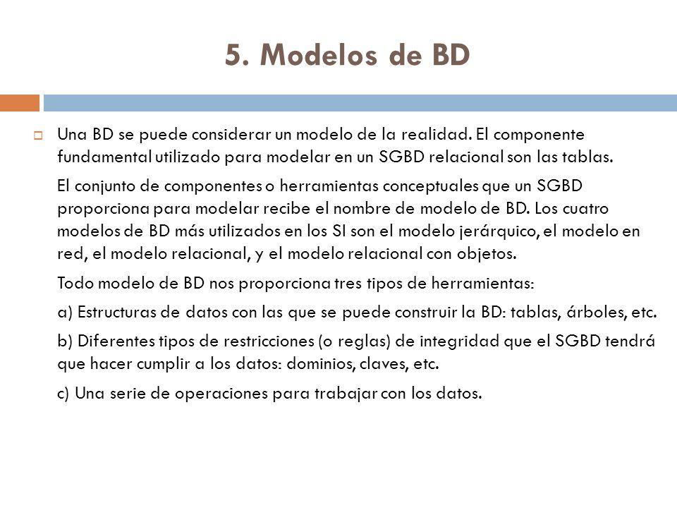 5. Modelos de BD Una BD se puede considerar un modelo de la realidad. El componente fundamental utilizado para modelar en un SGBD relacional son las t
