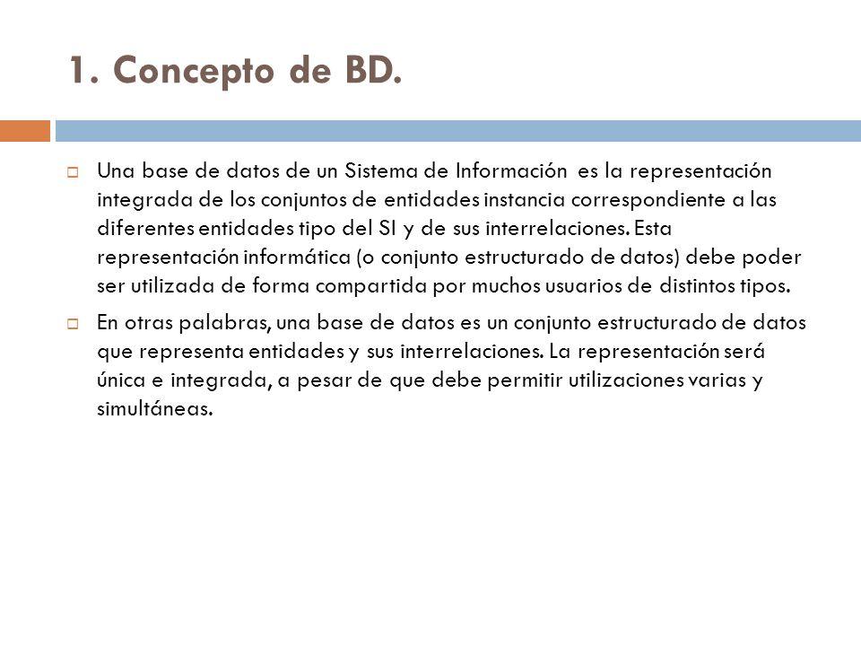 1. Concepto de BD. Una base de datos de un Sistema de Información es la representación integrada de los conjuntos de entidades instancia correspondien