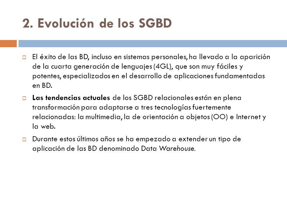 2. Evolución de los SGBD El éxito de las BD, incluso en sistemas personales, ha llevado a la aparición de la cuarta generación de lenguajes (4GL), que