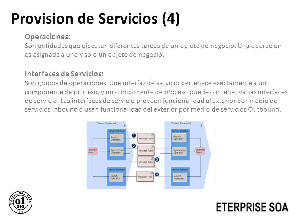 Provision de Servicios (4) Operaciones: Son entidades que ejecutan diferentes tareas de un objeto de negocio. Una operacion es asignada a uno y solo u
