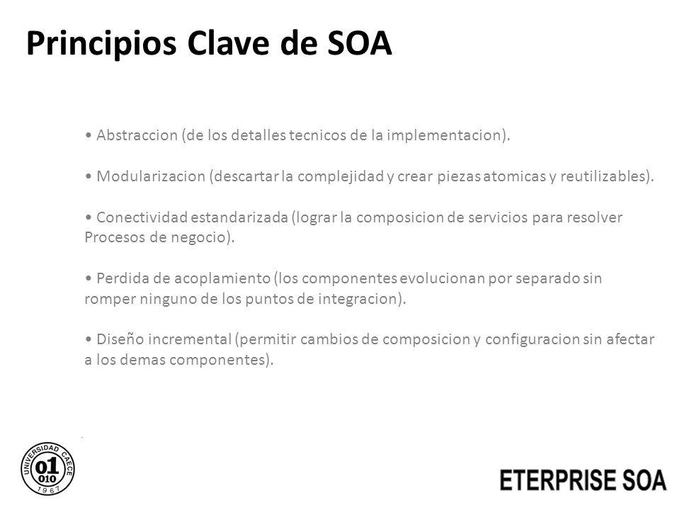 Principios Clave de SOA Abstraccion (de los detalles tecnicos de la implementacion). Modularizacion (descartar la complejidad y crear piezas atomicas