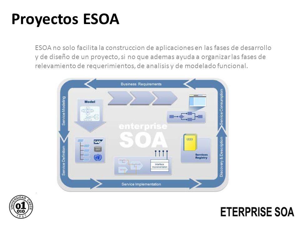 Proyectos ESOA ESOA no solo facilita la construccion de aplicaciones en las fases de desarrollo y de diseño de un proyecto, si no que ademas ayuda a o