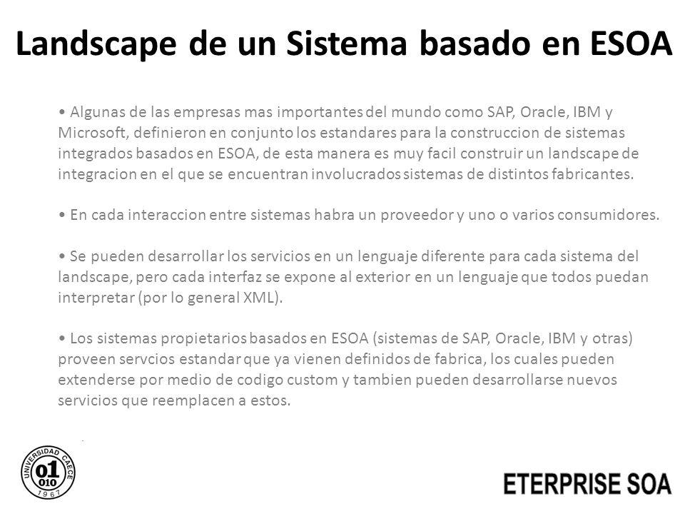 Landscape de un Sistema basado en ESOA Algunas de las empresas mas importantes del mundo como SAP, Oracle, IBM y Microsoft, definieron en conjunto los