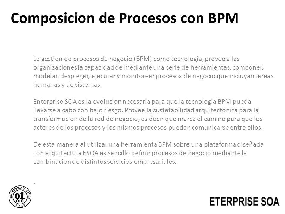 Composicion de Procesos con BPM La gestion de procesos de negocio (BPM) como tecnologia, provee a las organizaciones la capacidad de mediante una seri