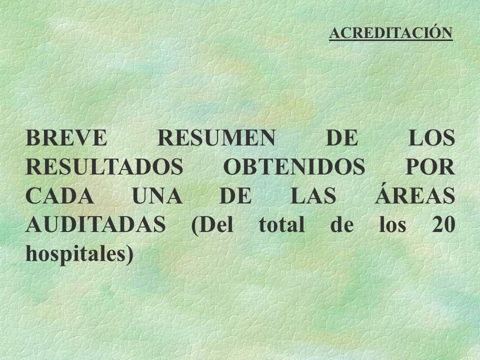 ACREDITACIÓN BREVE RESUMEN DE LOS RESULTADOS OBTENIDOS POR CADA UNA DE LAS ÁREAS AUDITADAS (Del total de los 20 hospitales)
