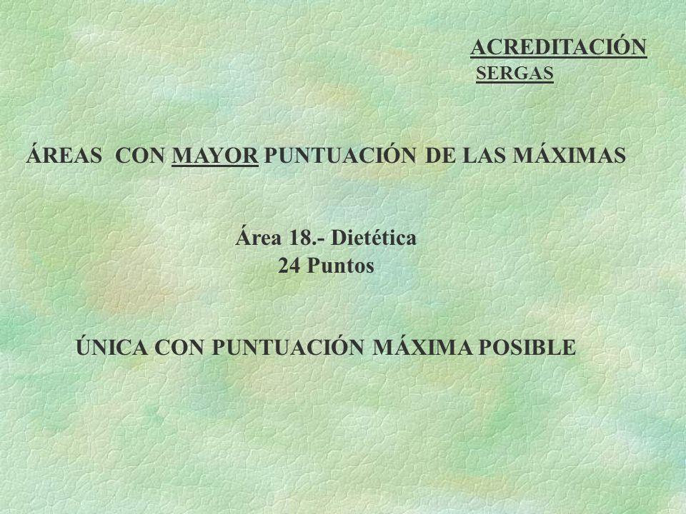 ACREDITACIÓN SERGAS ÁREAS CON MAYOR PUNTUACIÓN DE LAS MÁXIMAS Área 18.- Dietética 24 Puntos ÚNICA CON PUNTUACIÓN MÁXIMA POSIBLE