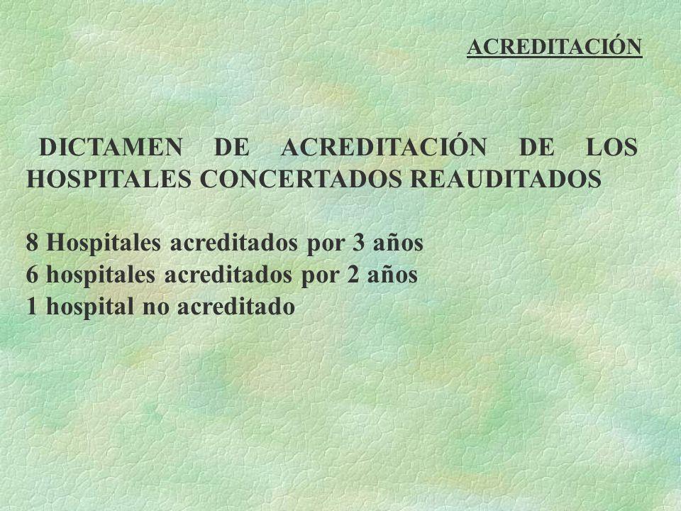 ACREDITACIÓN DICTAMEN DE ACREDITACIÓN DE LOS HOSPITALES CONCERTADOS REAUDITADOS 8 Hospitales acreditados por 3 años 6 hospitales acreditados por 2 año