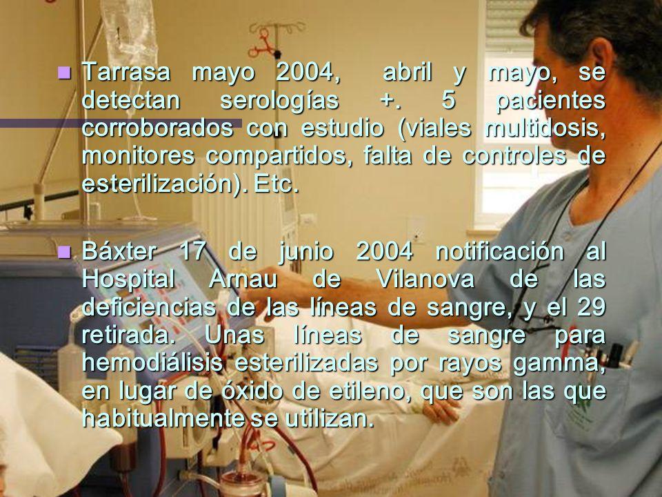 2.001. Baxter 31 de agosto Filtros Althane. 2.001. Baxter 31 de agosto Filtros Althane. 2.002. I.M.B., en enero (verano 2001). 2 transmisiones con fil
