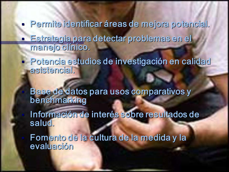 Revisión de los Centres de Hemodiálisis de Cataluña Sistema de monitorización Oryx de la Joint Commission on Accreditation of Healthcare Organizations