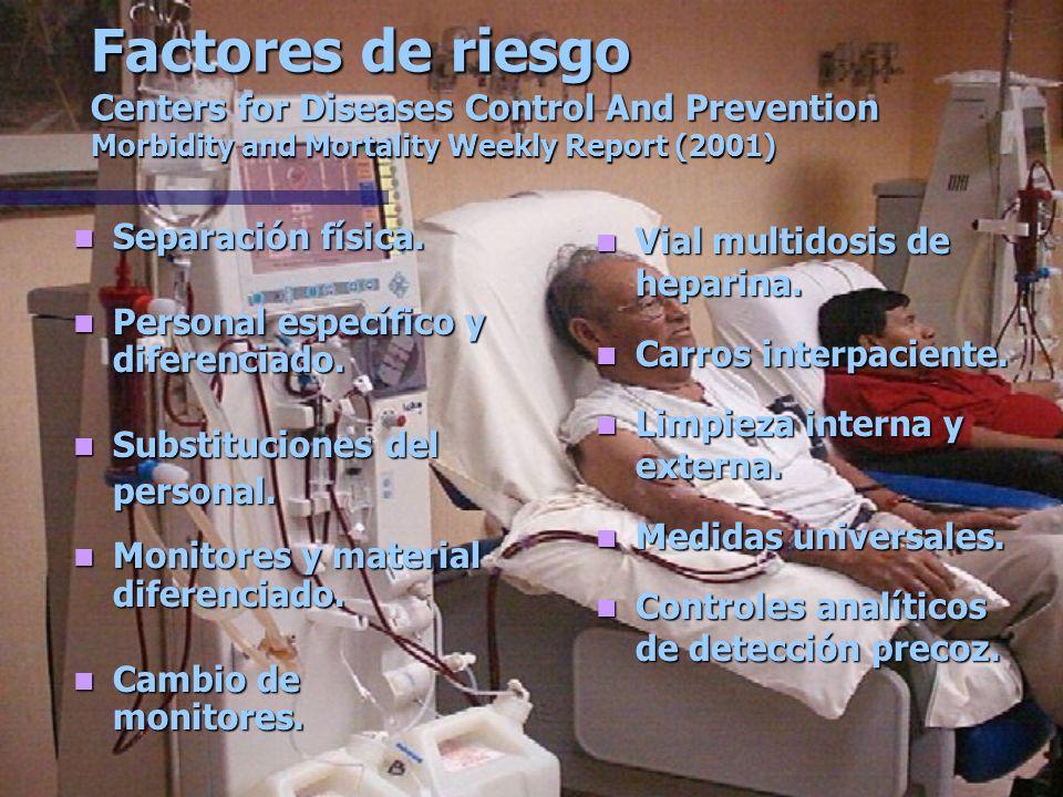 Revisión de Centros de Hemodiálisis en Cataluña Demanda social. Asociaciones de enfermos renales. Demanda social. Asociaciones de enfermos renales. De