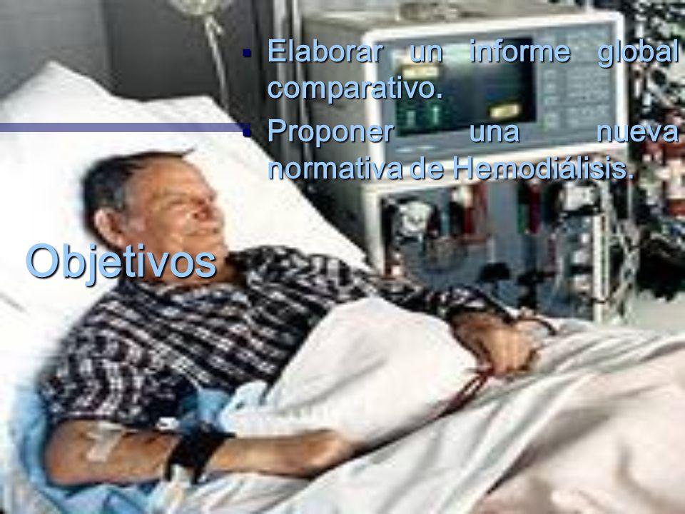 Objetivos Identificar los centros de Hemodiálisis en Cataluña. Identificar los centros de Hemodiálisis en Cataluña. Objetivar su realidad en la actual