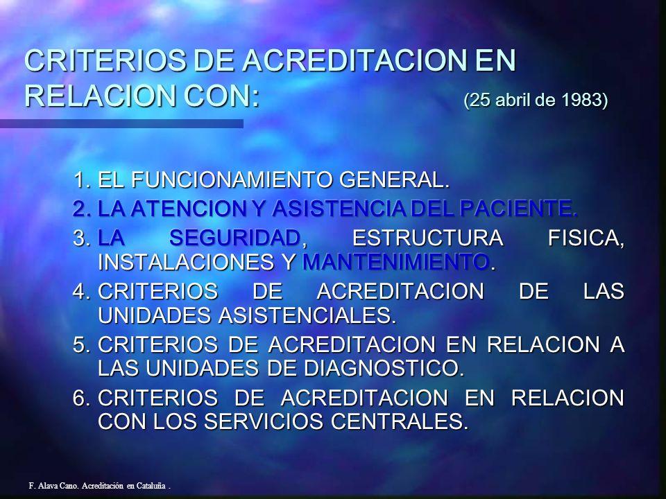 CRITERIOS DE ACREDITACION EN RELACION CON: (21 noviembre de 1981) 1.LA DIRECCION Y EL FUNCIONAMIENTO GENERAL DEL CENTRO. 2.LA ESTRUCTURA FISICA DEL CE