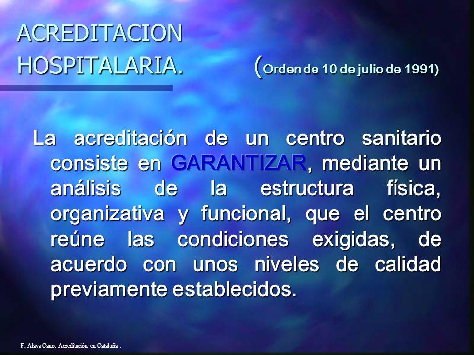 ACREDITACION HOSPITALARIA. (25 abril de 1983) F. Alava Cano. Acreditación en Cataluña.