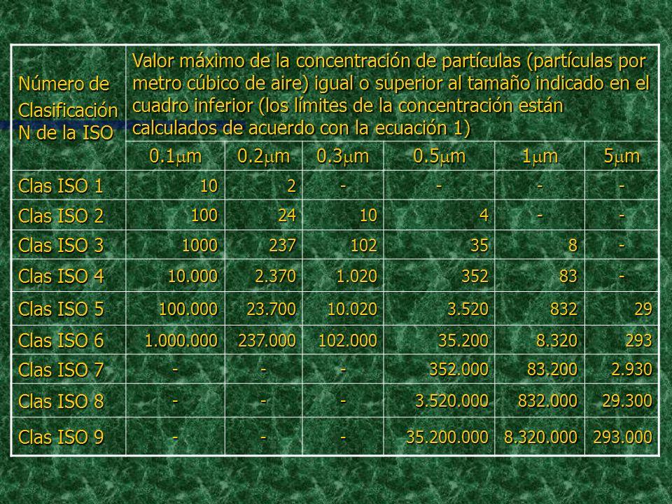 Condiciones de funcionamiento Dispuesta a funcionar: Dispuesta a funcionar: La instalación, está completa, pero sin dispositivos de producción, materi