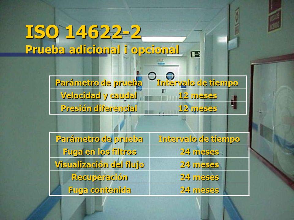 ISO 14622-2 Especificaciones para los ensayos y el control para verificar el cumplimiento continuo con la Norma ISO 14644-1 Recalificación. Recalifica