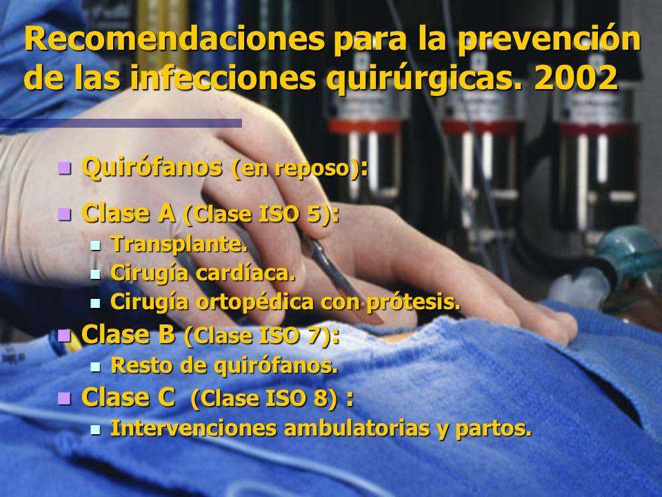 Cirugía Ambulatoria (2002) Cirugía ambulatoria Cirugía ambulatoria Criterios técnicos de autorización administrativa de los centros asistenciales en e