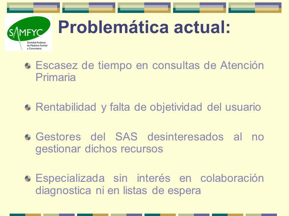 Problemática actual: Escasez de tiempo en consultas de Atención Primaria Rentabilidad y falta de objetividad del usuario Gestores del SAS desinteresad