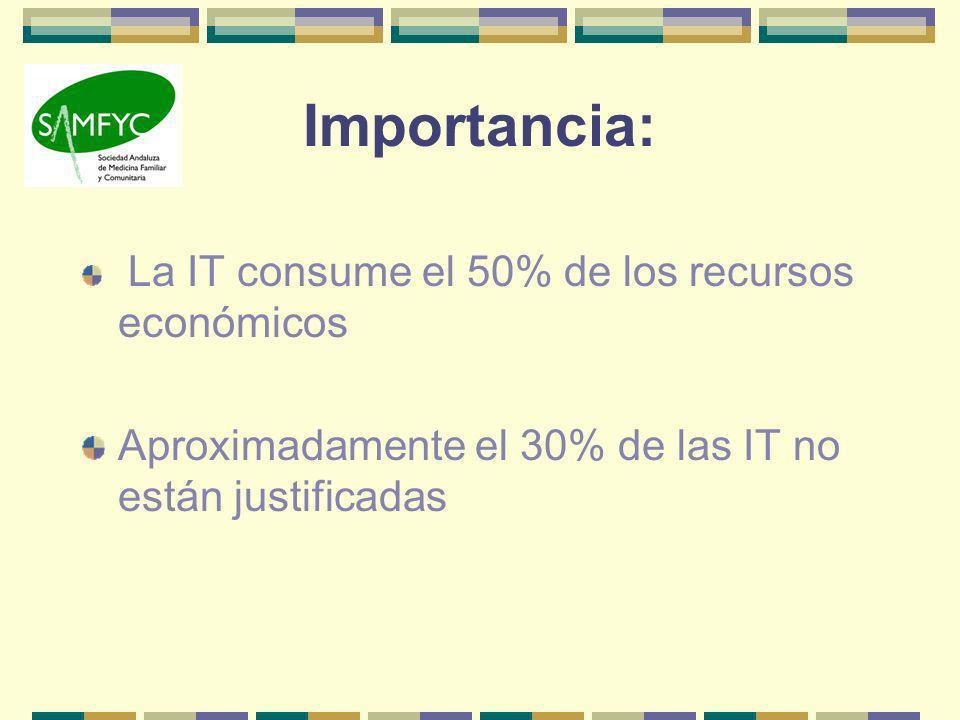 Importancia: La IT consume el 50% de los recursos económicos Aproximadamente el 30% de las IT no están justificadas