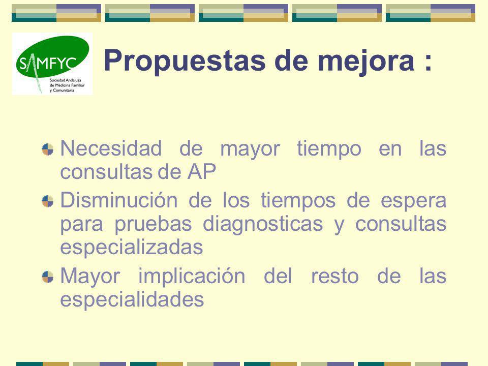 Propuestas de mejora : Necesidad de mayor tiempo en las consultas de AP Disminución de los tiempos de espera para pruebas diagnosticas y consultas esp